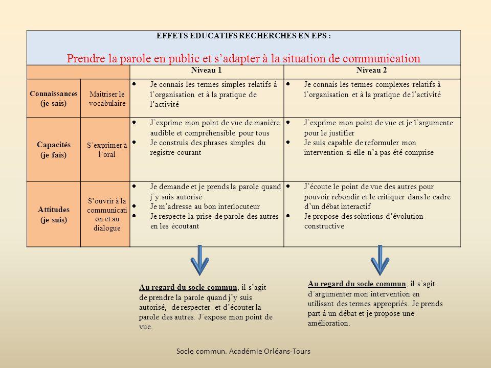EFFETS EDUCATIFS RECHERCHES EN EPS :