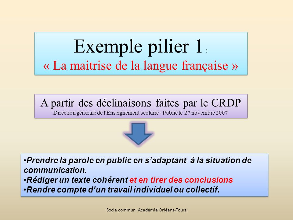 Exemple pilier 1 : « La maitrise de la langue française »