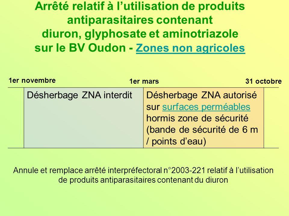 Arrêté relatif à l'utilisation de produits antiparasitaires contenant diuron, glyphosate et aminotriazole sur le BV Oudon - Zones non agricoles
