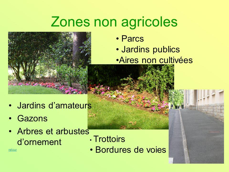 Zones non agricoles Parcs Jardins publics Aires non cultivées