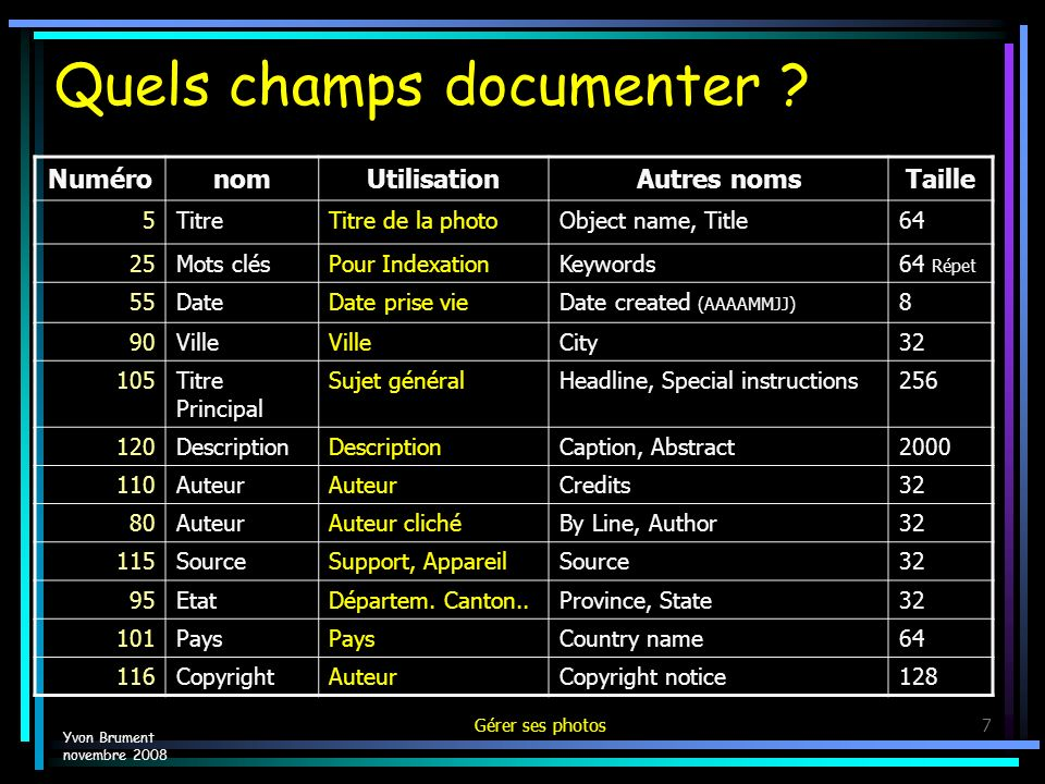 Quels champs documenter