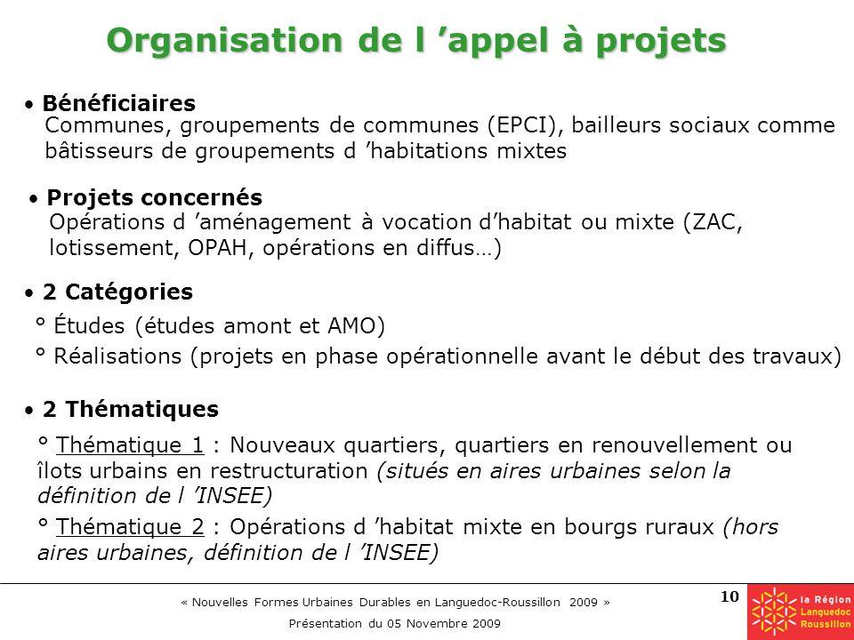 Organisation de l 'appel à projets