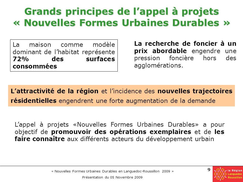 Grands principes de l'appel à projets « Nouvelles Formes Urbaines Durables »