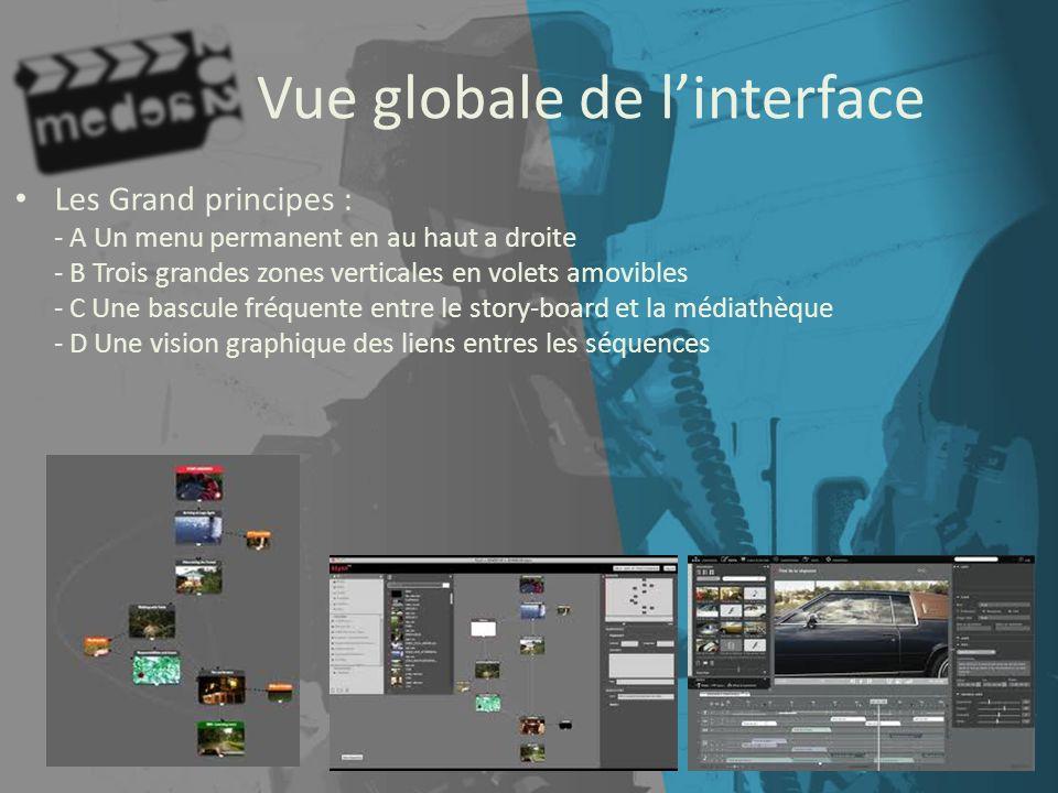 Vue globale de l'interface