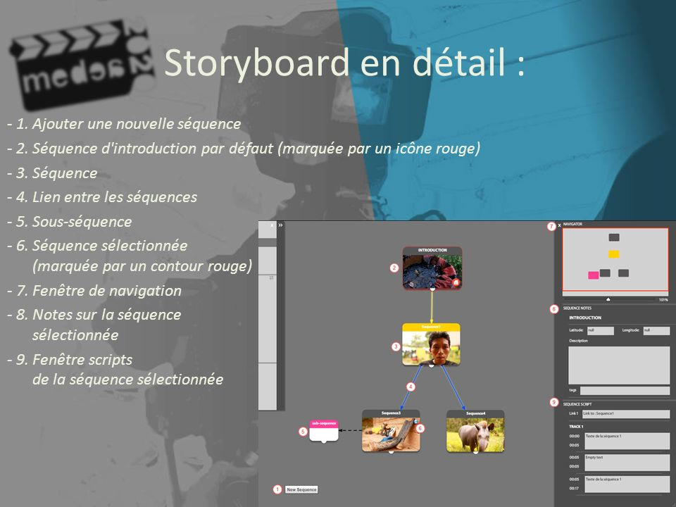 Storyboard en détail :