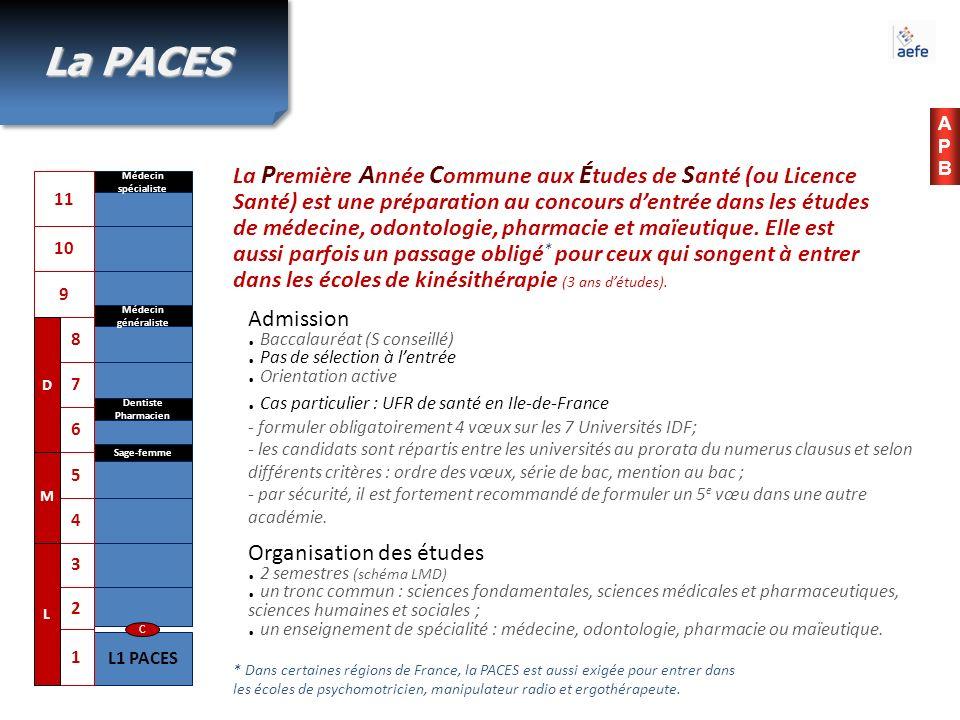 La PACES APB.