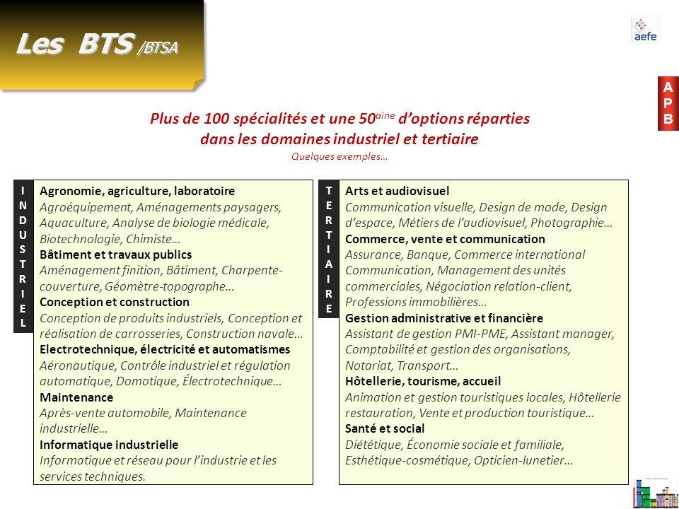 Les BTS /BTSA APB. Plus de 100 spécialités et une 50aine d'options réparties. dans les domaines industriel et tertiaire Quelques exemples…