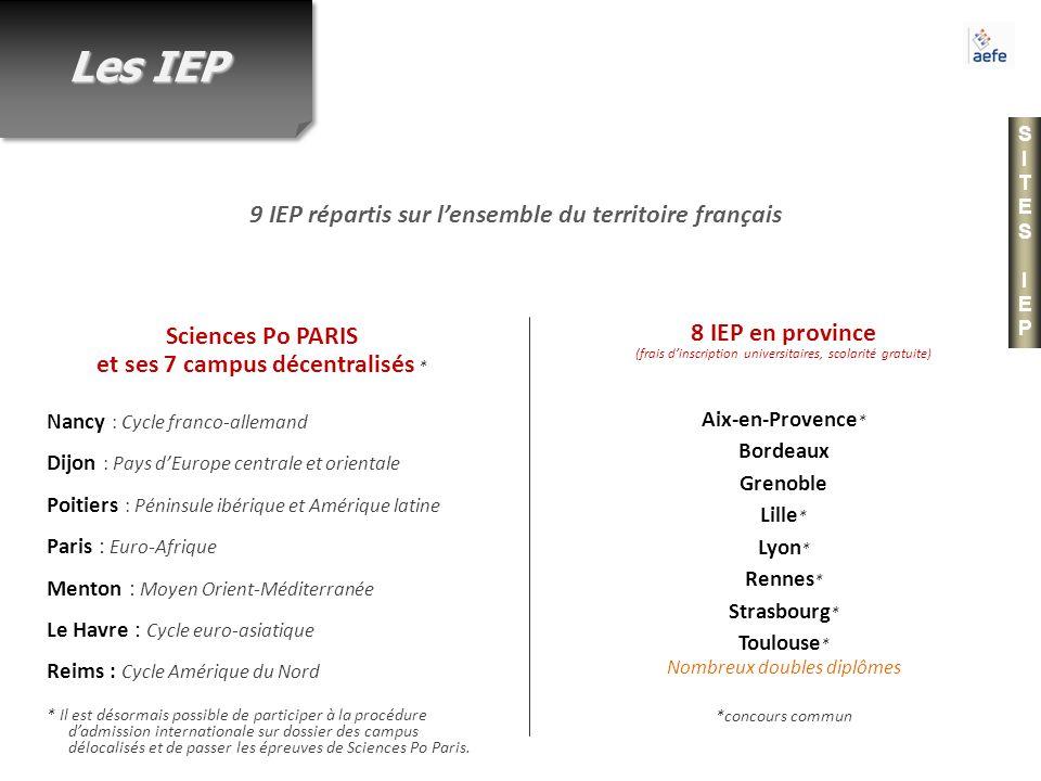 9 IEP répartis sur l'ensemble du territoire français