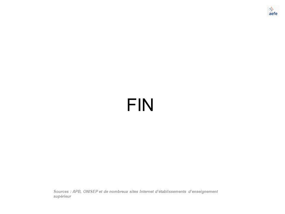 FIN Sources : APB, ONISEP et de nombreux sites Internet d'établissements d'enseignement supérieur