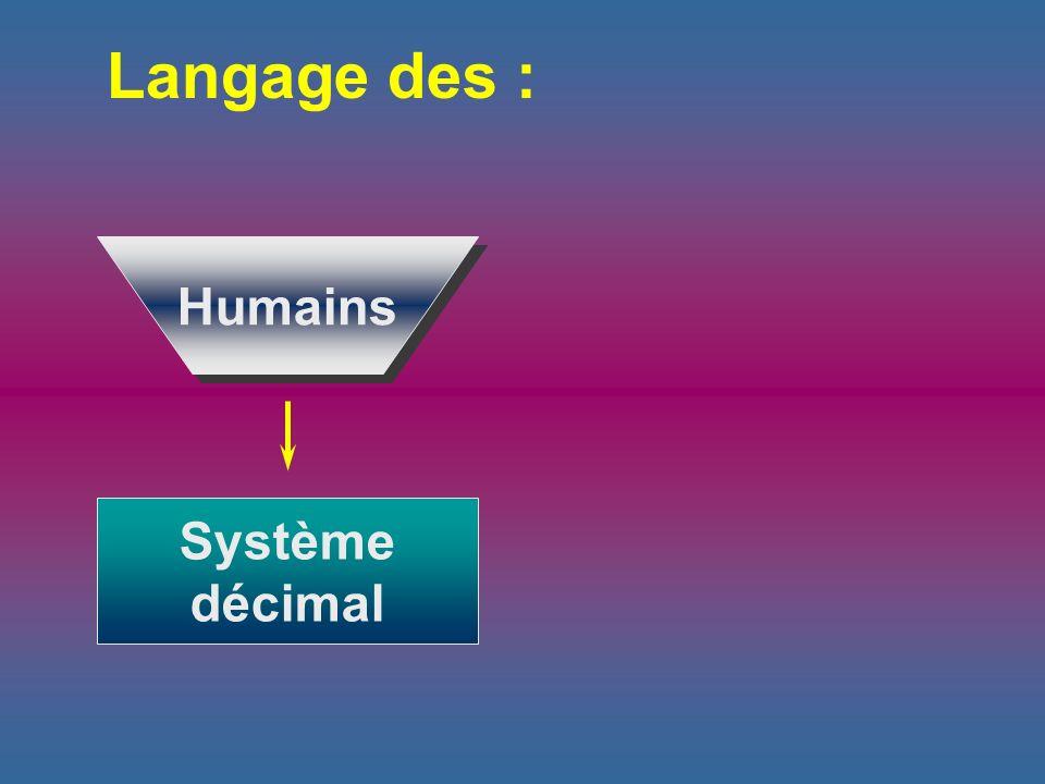Langage des : Humains Système décimal