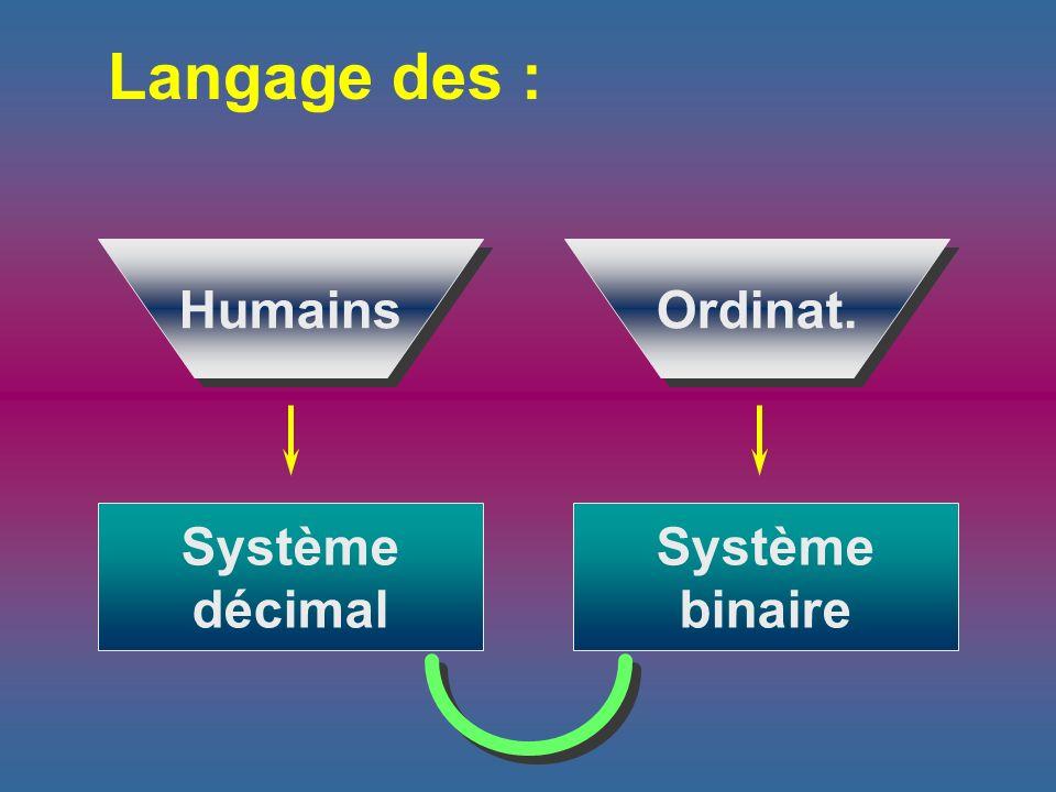 Langage des : Humains Ordinat. Système décimal Système binaire