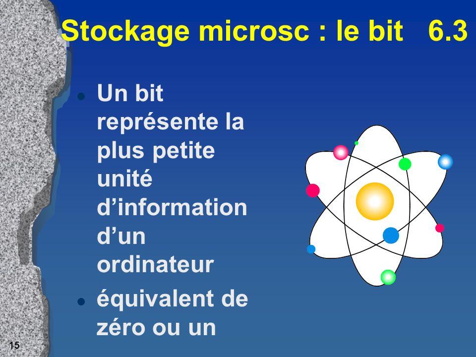Stockage microsc : le bit 6.3
