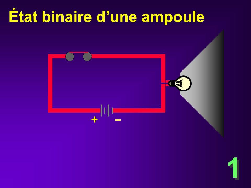 État binaire d'une ampoule