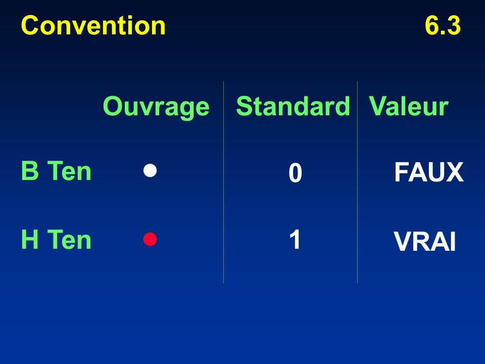 Convention 6.3 Standard 1 Valeur FAUX VRAI Ouvrage B Ten H Ten