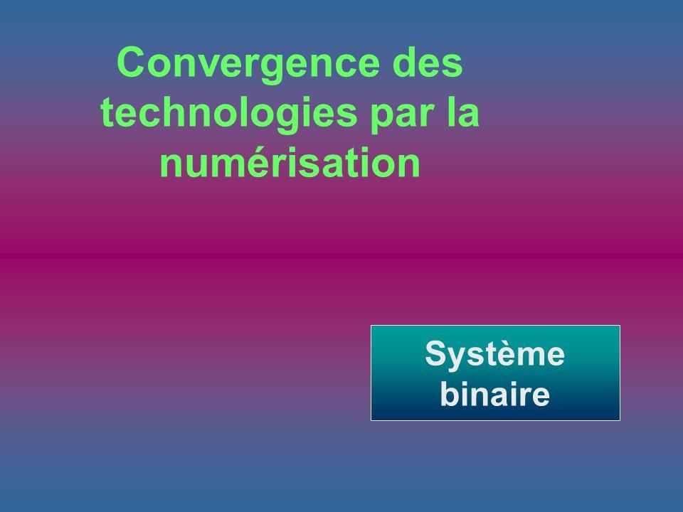 Convergence des technologies par la numérisation