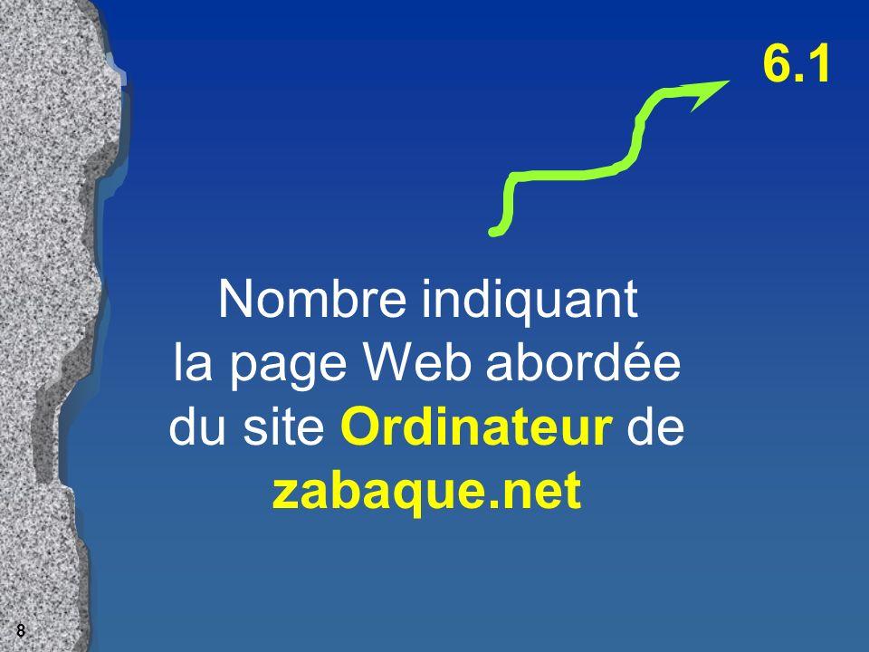 Nombre indiquant la page Web abordée du site Ordinateur de zabaque.net