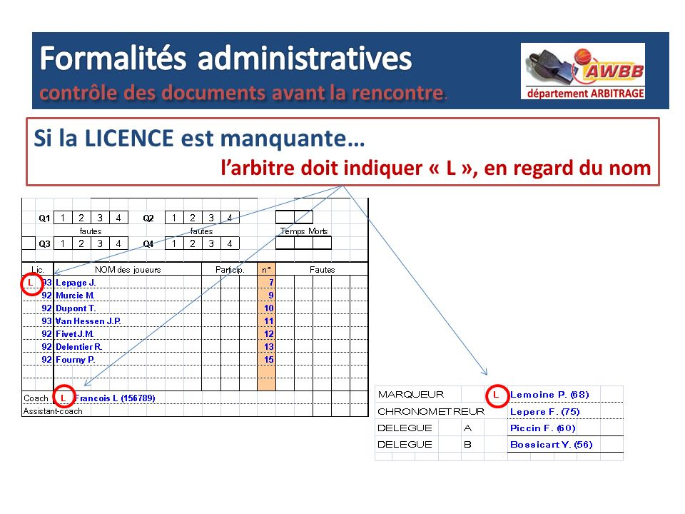 Formalités administratives