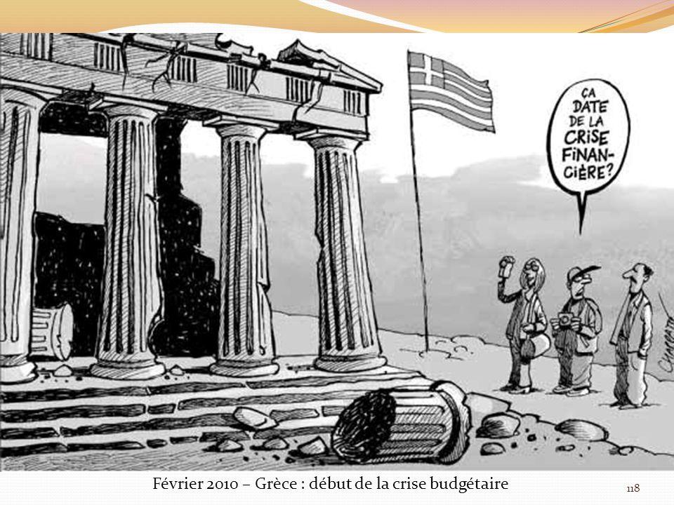 Février 2010 – Grèce : début de la crise budgétaire