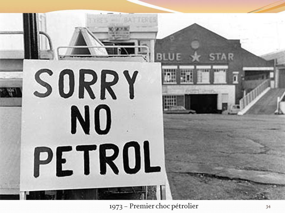 1973 – Premier choc pétrolier