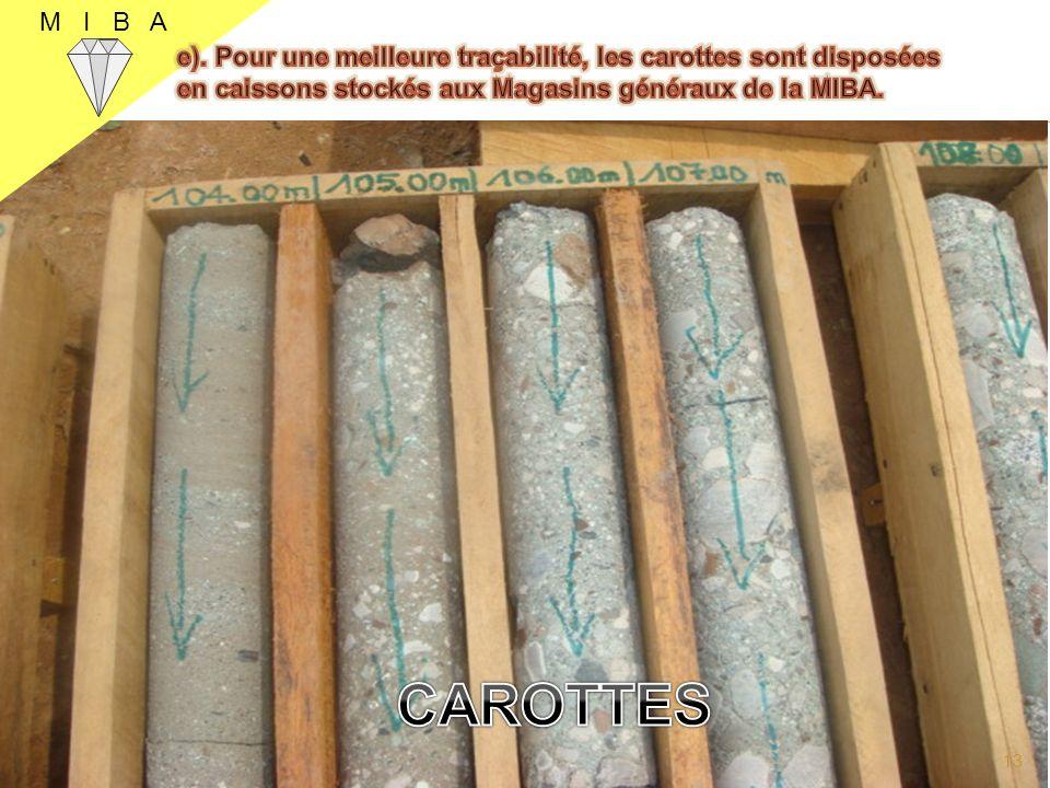 M I B A e). Pour une meilleure traçabilité, les carottes sont disposées en caissons stockés aux Magasins généraux de la MIBA.