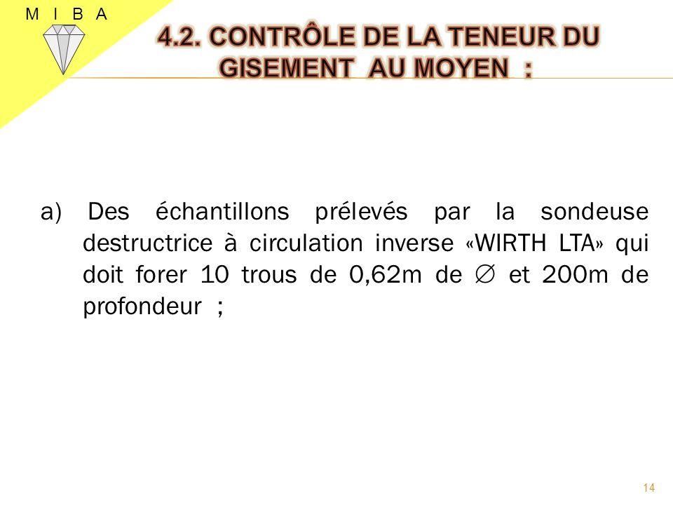 4.2. CONTRÔLE DE LA TENEUR DU GISEMENT AU MOYEN :