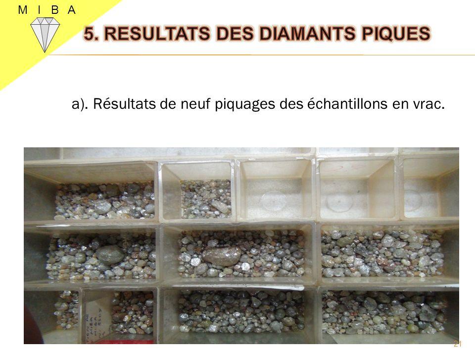 5. RESULTATS DES DIAMANTS PIQUES