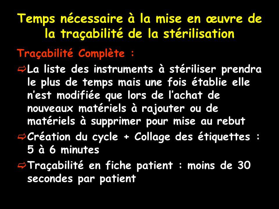 Temps nécessaire à la mise en œuvre de la traçabilité de la stérilisation