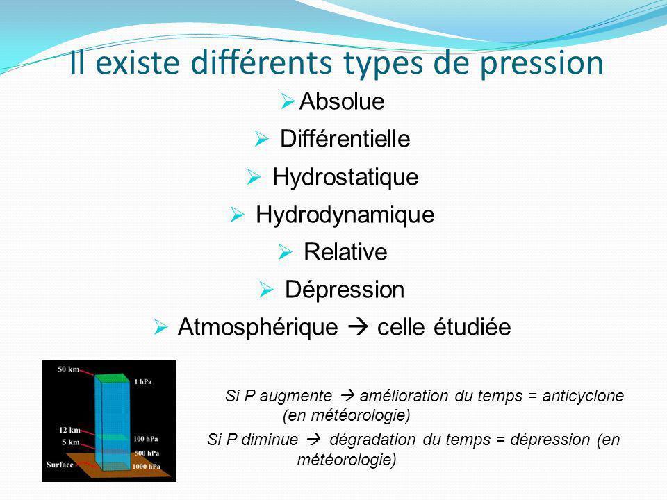 Il existe différents types de pression