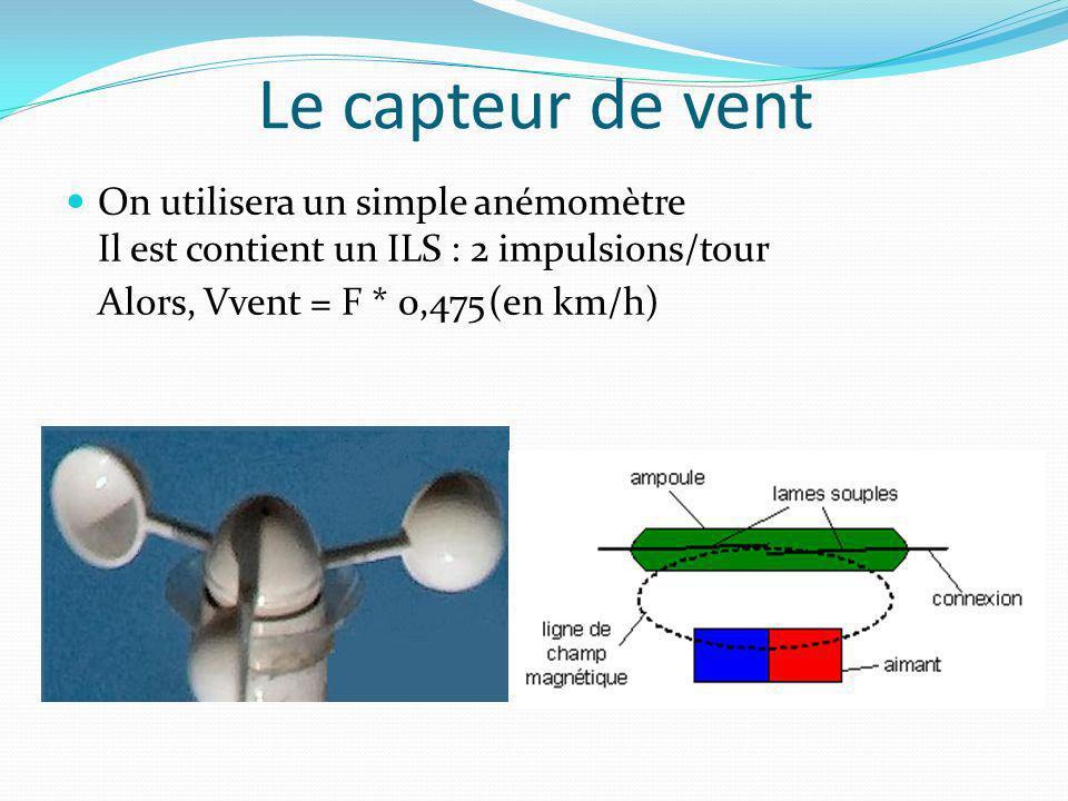 1818 Le capteur de vent. On utilisera un simple anémomètre Il est contient un ILS : 2 impulsions/tour.