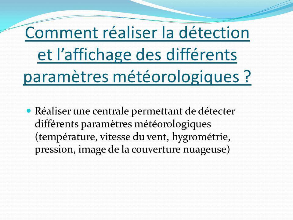 Comment réaliser la détection et l'affichage des différents paramètres météorologiques