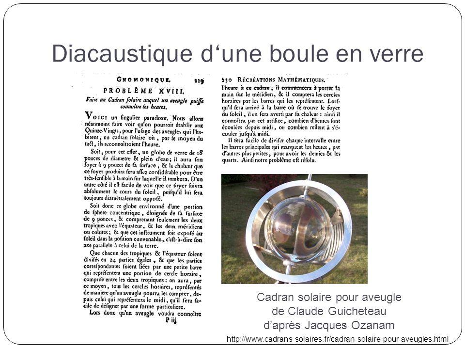 Diacaustique d'une boule en verre