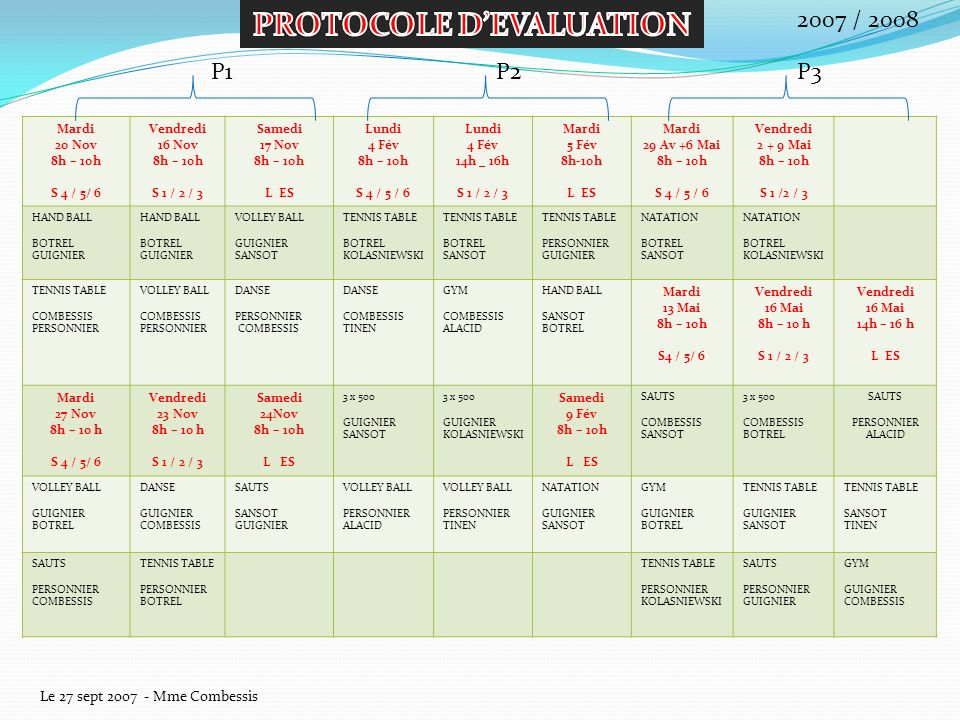 PROTOCOLE D'EVALUATION