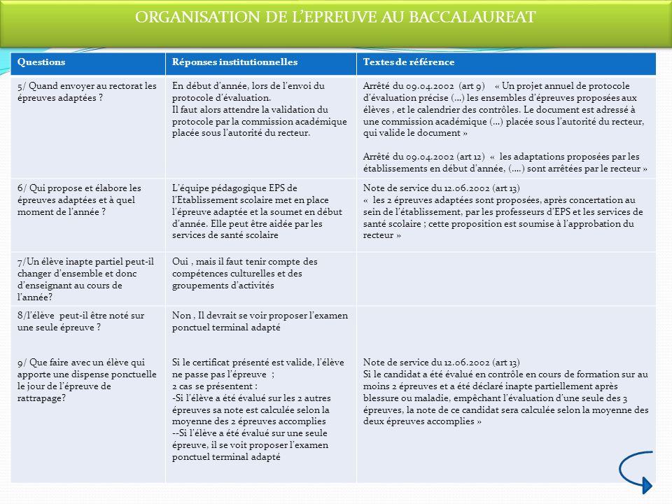 ORGANISATION DE L'EPREUVE AU BACCALAUREAT