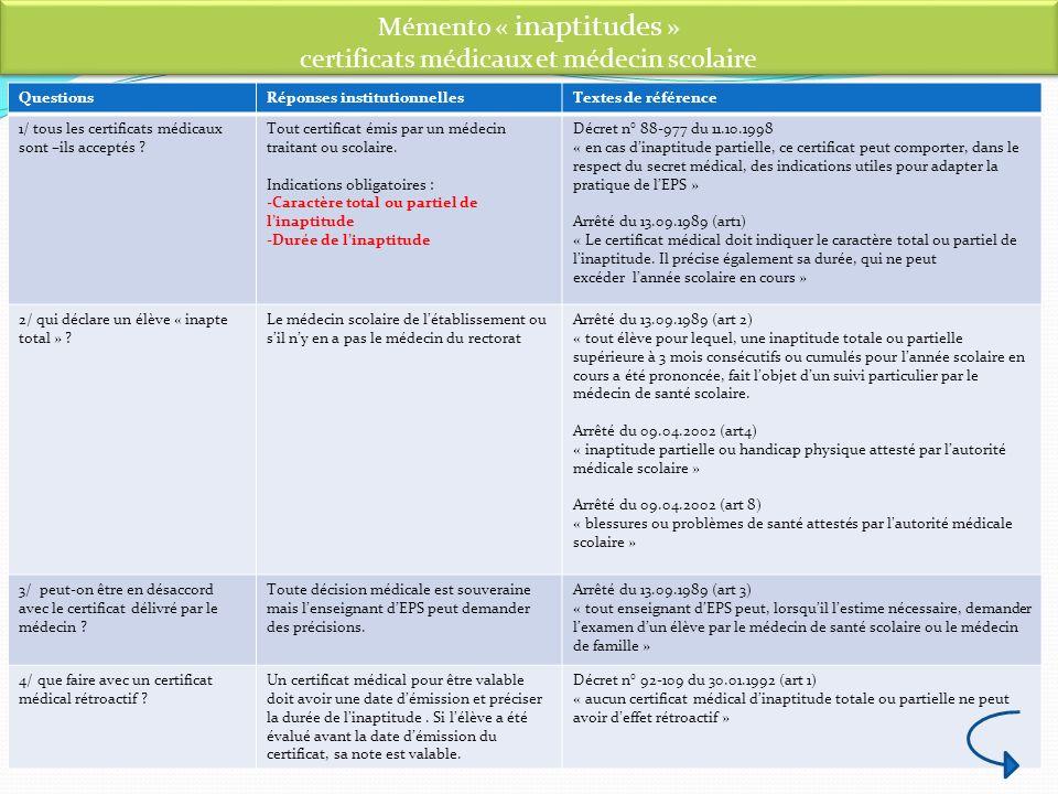 Mémento « inaptitudes » certificats médicaux et médecin scolaire