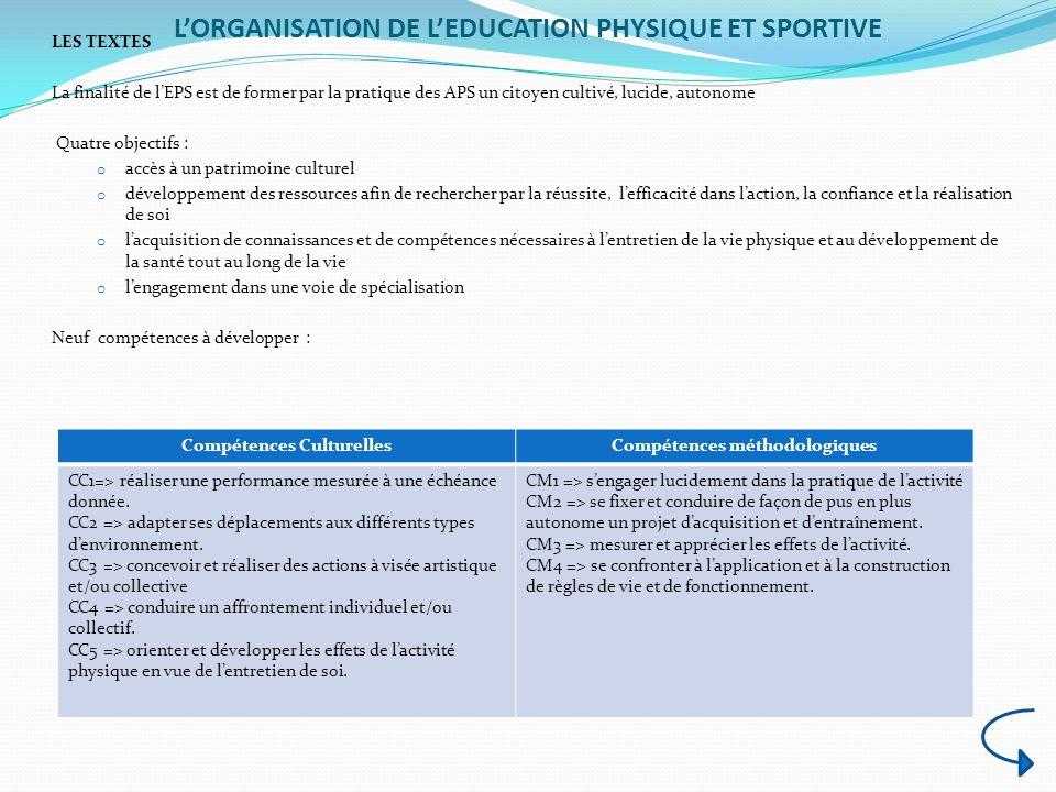 L'ORGANISATION DE L'EDUCATION PHYSIQUE ET SPORTIVE