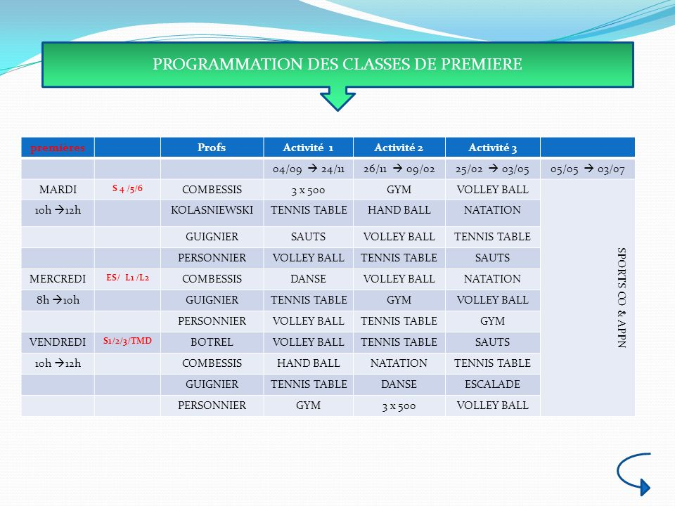 PROGRAMMATION DES CLASSES DE PREMIERE