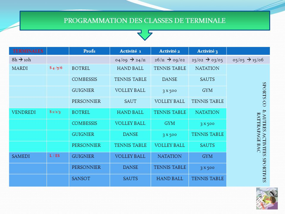 PROGRAMMATION DES CLASSES DE TERMINALE