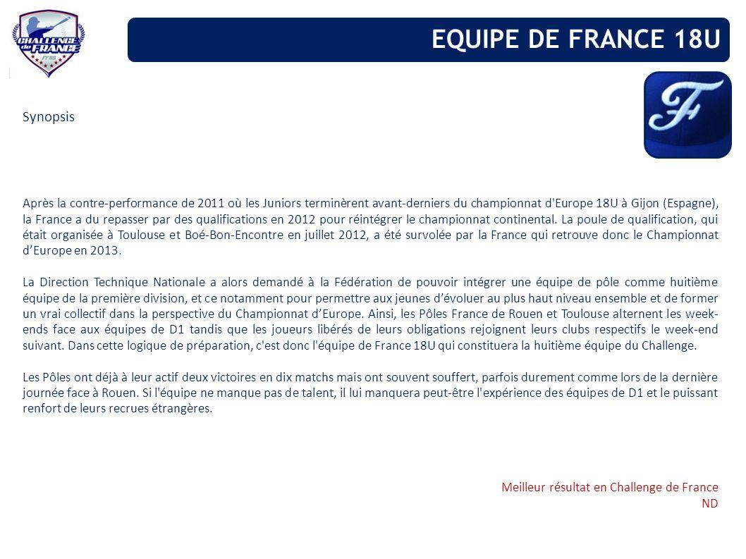 EQUIPE DE FRANCE 18U Synopsis