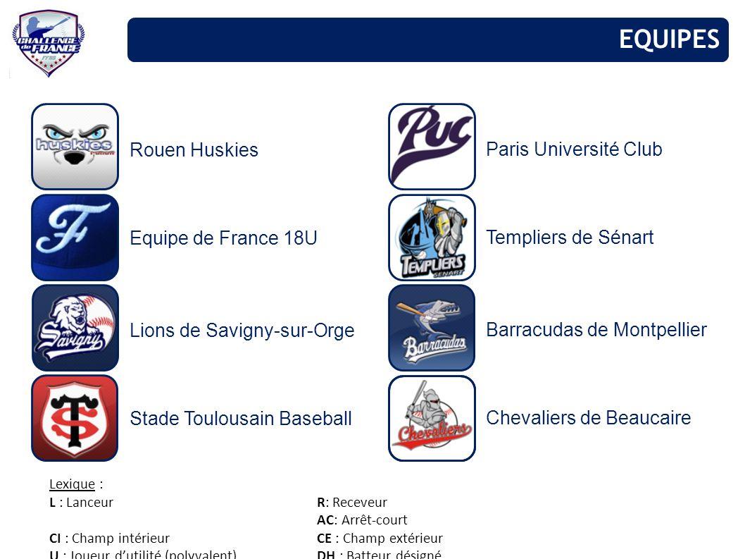 EQUIPES Rouen Huskies Paris Université Club Equipe de France 18U