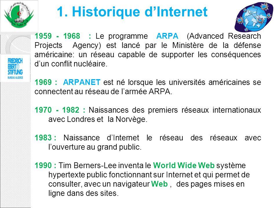 1. Historique d'Internet