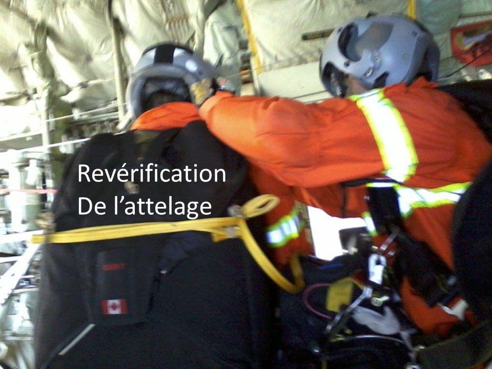 Revérification De l'attelage