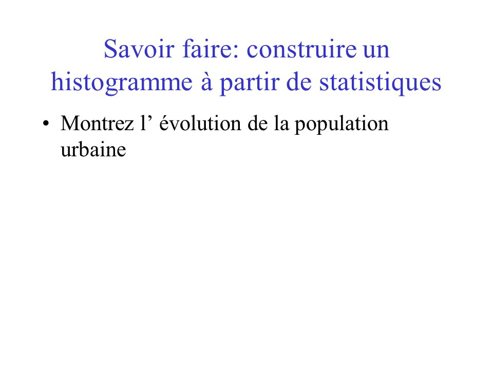Savoir faire: construire un histogramme à partir de statistiques