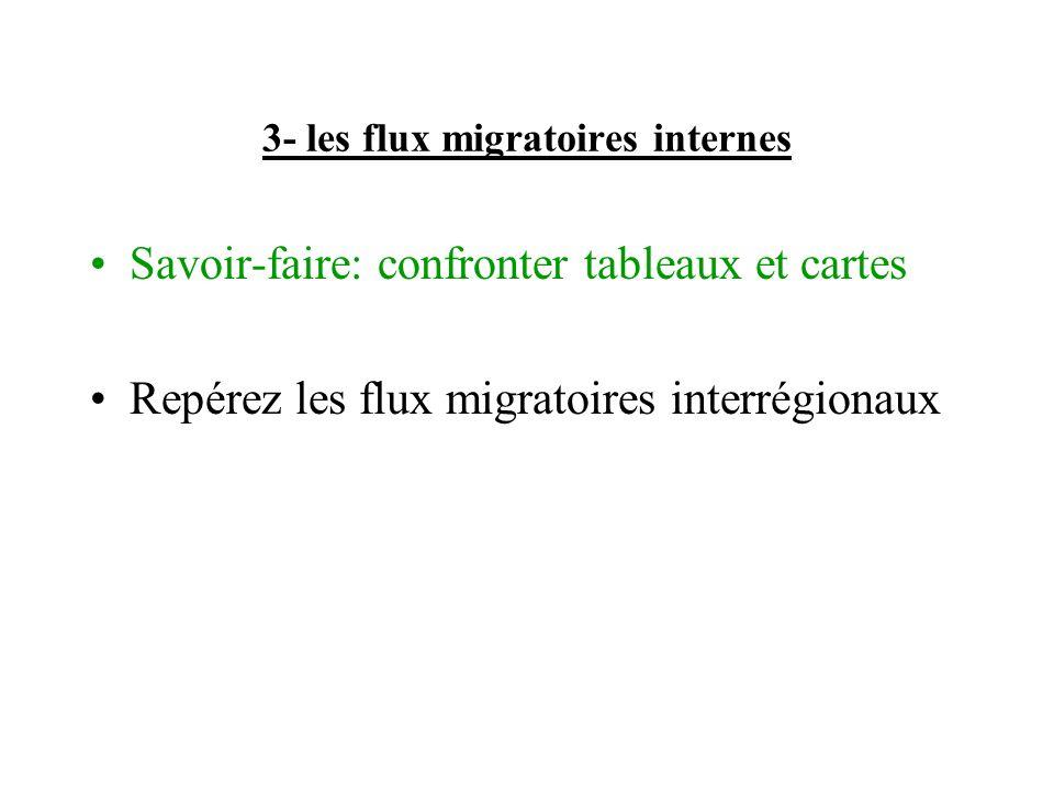 3- les flux migratoires internes