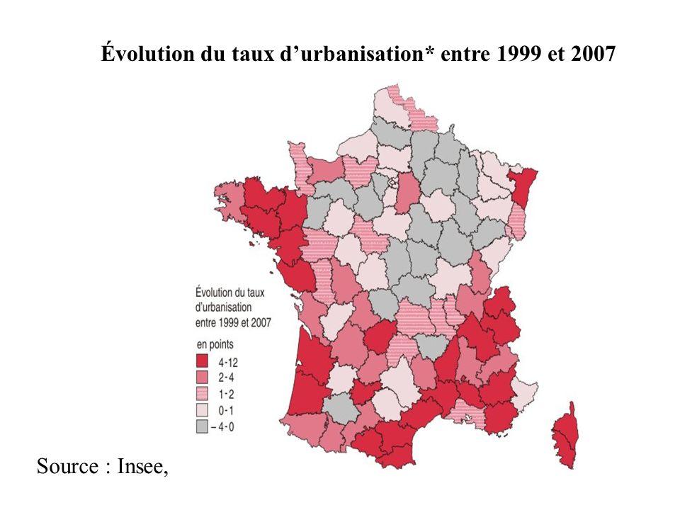 Évolution du taux d'urbanisation* entre 1999 et 2007