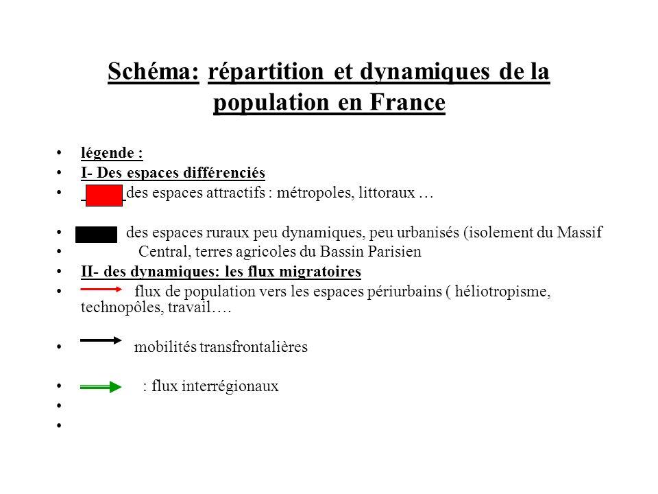 Schéma: répartition et dynamiques de la population en France