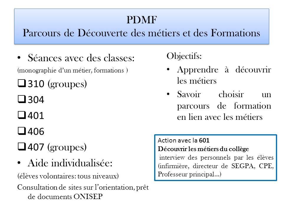 PDMF Parcours de Découverte des métiers et des Formations
