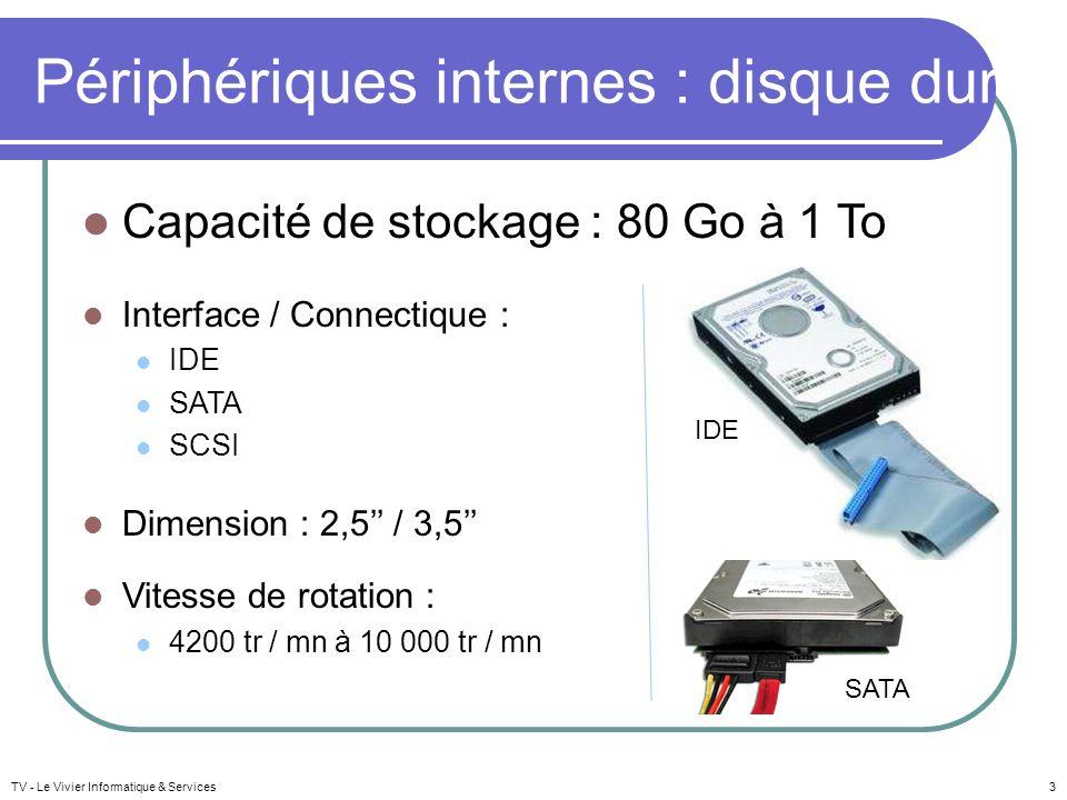 Périphériques internes : disque dur