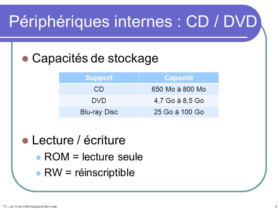 Périphériques internes : CD / DVD
