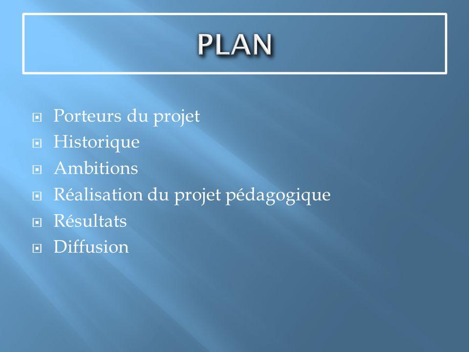 PLAN Porteurs du projet Historique Ambitions