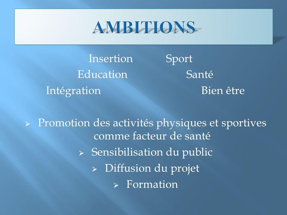 AMBITIONS Insertion Sport Education Santé Intégration Bien être